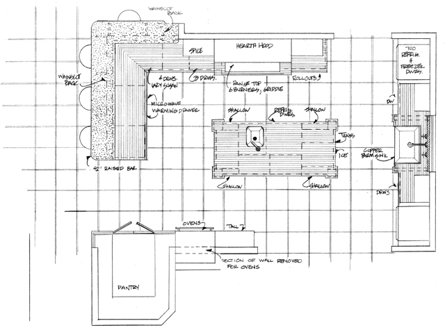 Kitchen and bath concepts our process for Kitchen floor plans